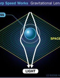 Spacetime Continuum
