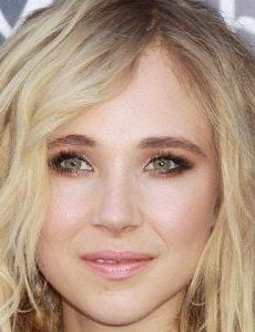 Whos dating juno temple